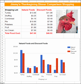 Download Google Sheets Thanksgiving Dinner Cost Comparison