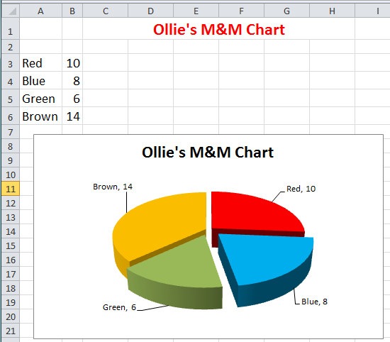 Excel Mm Chart Lesson K 5 Computer Lab Technology Lessons