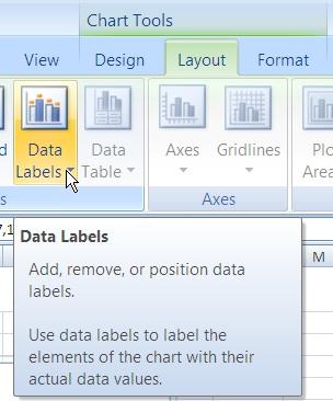 Excel M&M Chart Lesson   K-5 Computer Lab Technology Lessons