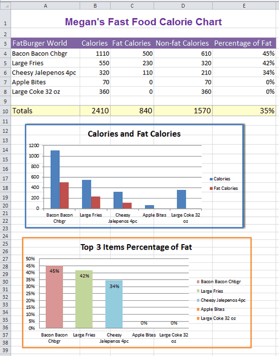 Excel Fast Food Nutrition Facts K 5 Computer Lab