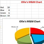 Excel M&M Chart