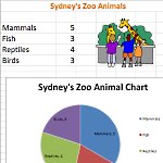 Excel Zoo Animals Chart