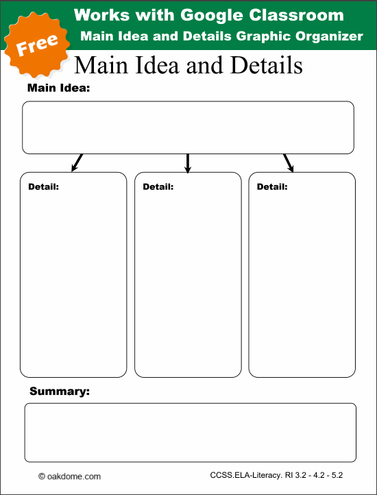 Google Classroom Main Idea And Details Graphic Organizer K 5