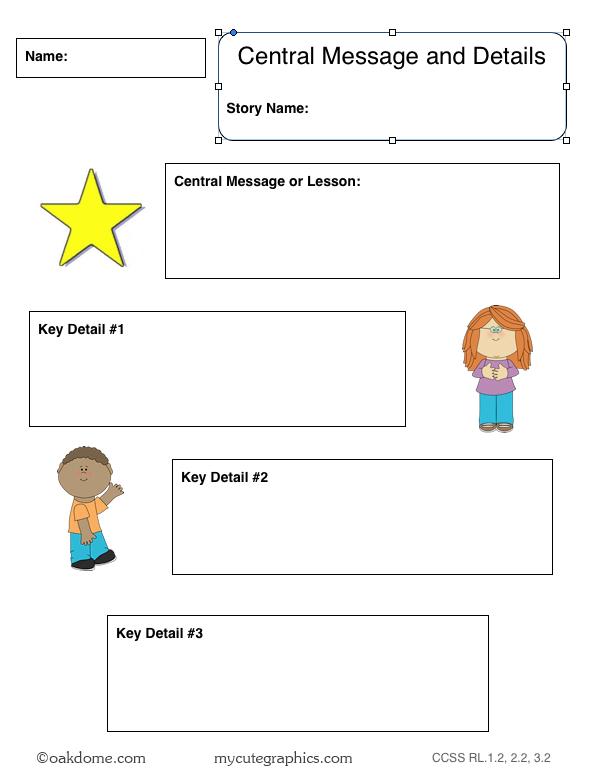 Common Core iPad Graphic Organizer - Central Message | K-5 Computer ...