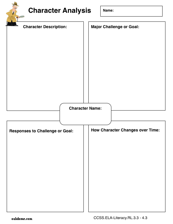 ipad graphic organizer character analysis k 5 computer lab