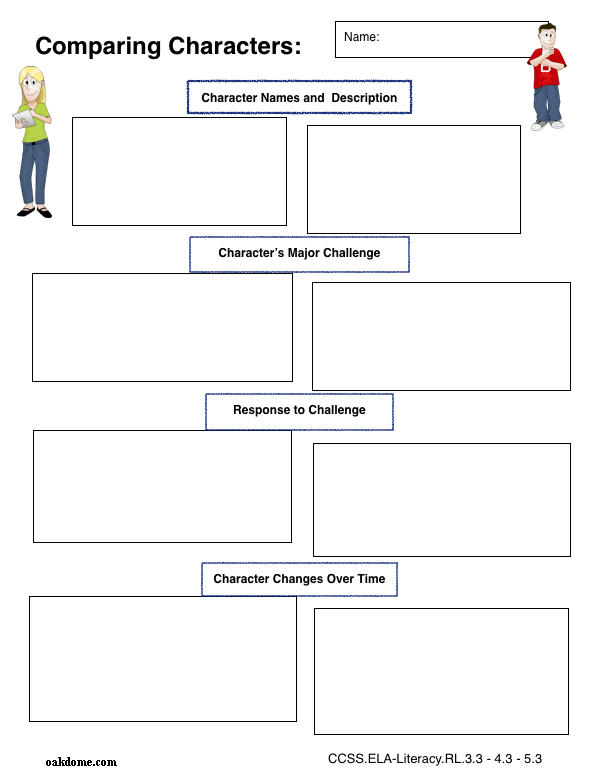 Ipad graphic organizer character comparison k 5 for Compare and contrast graphic organizer template