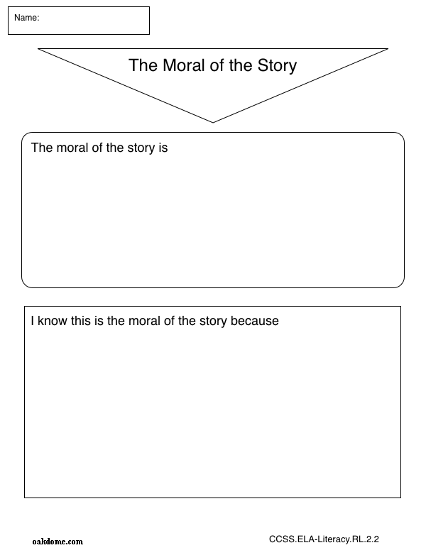 theme essay graphic organizer