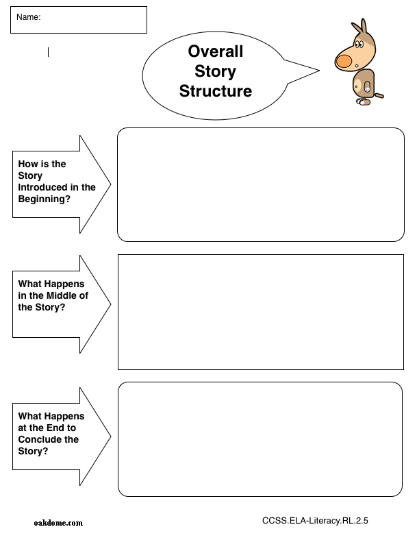 Ipad Common Core Graphic Organizer Overall Story Structure on Frog Labeling Worksheet Kindergarten