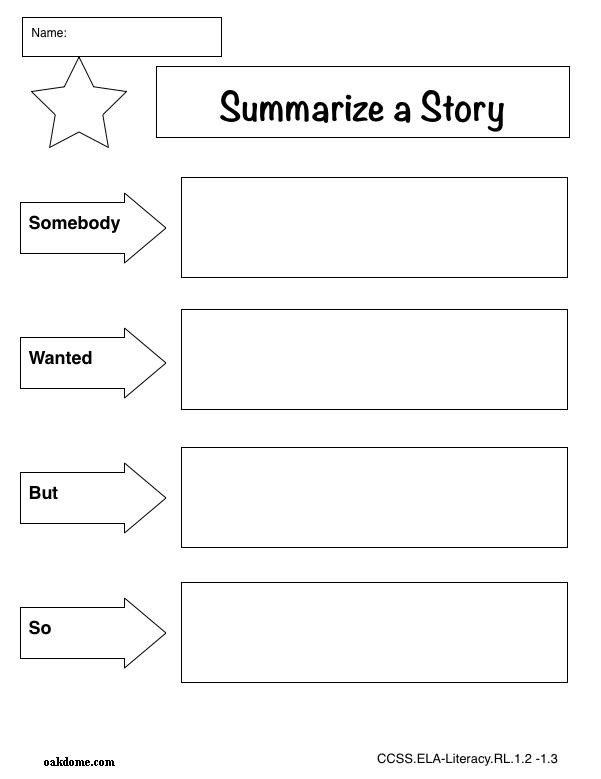 ipad graphic organizer summarizing a story k 5 computer lab