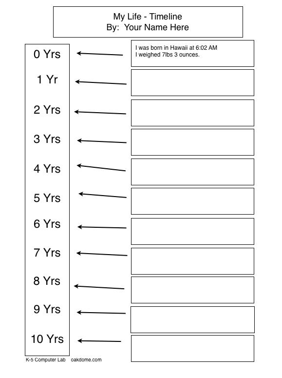 Ipad My Life Timeline Plain