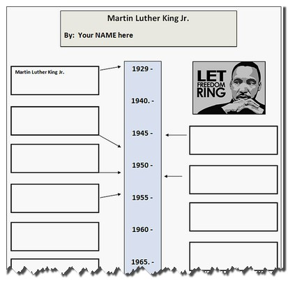 Martin Luther King Jr. Lesson Plans | K-5 Computer Lab
