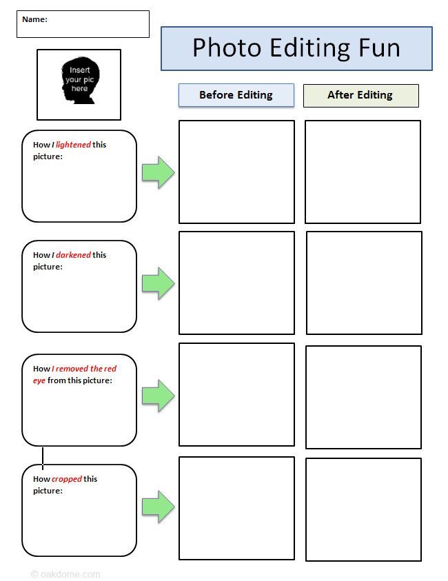 Editing templates