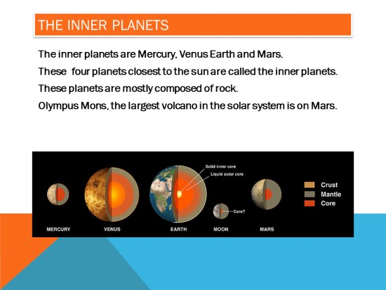 information about the inner planets - photo #30
