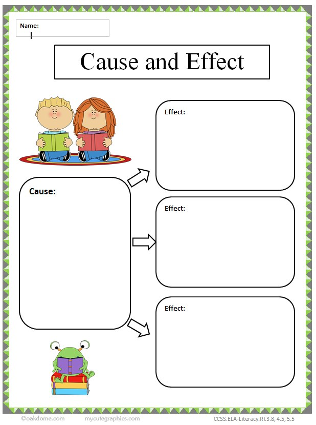 The Cause And Effect Essay Outline Can Be Done In Three Different Ways There Are Five Paragraph Graphic Organizer