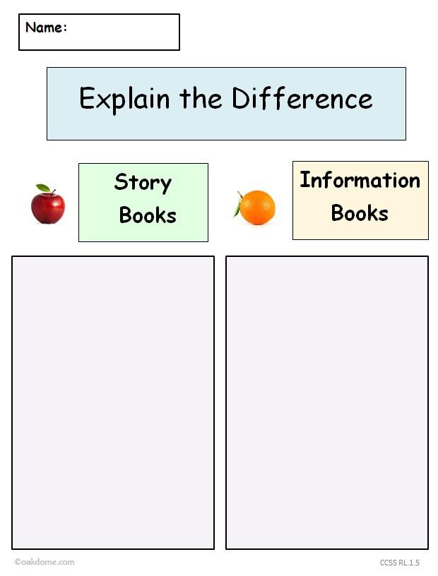 explanatory essay common core