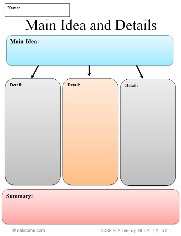 2nd Grade main idea and details worksheets 2nd grade : Common Core Graphic Organizer - Main Idea and Details | K-5 ...