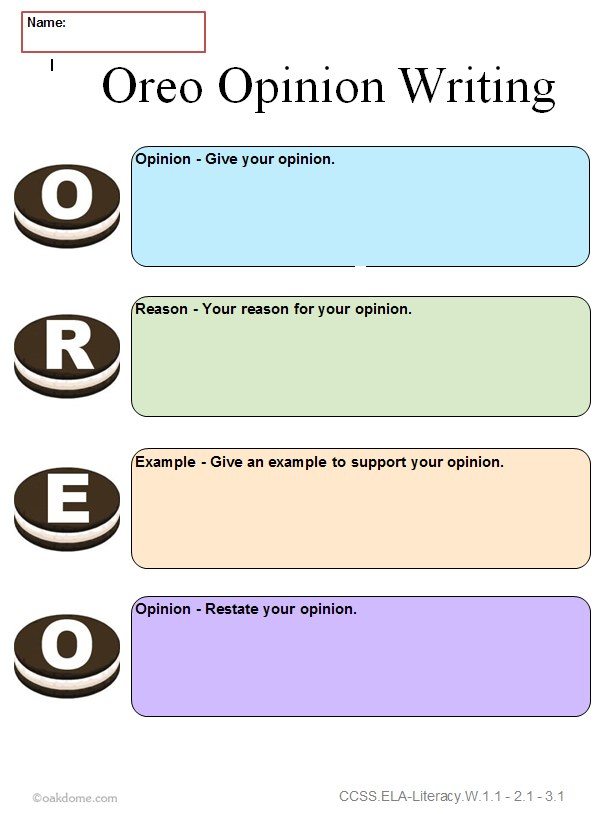 Common Core Graphic Organizer OREO Opinion Writing K 5