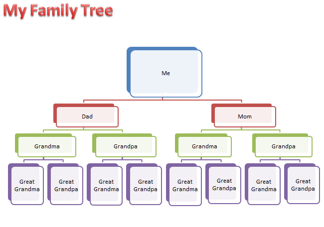 Make a family tree k 5 computer lab technology lessons for How to draw a family tree template