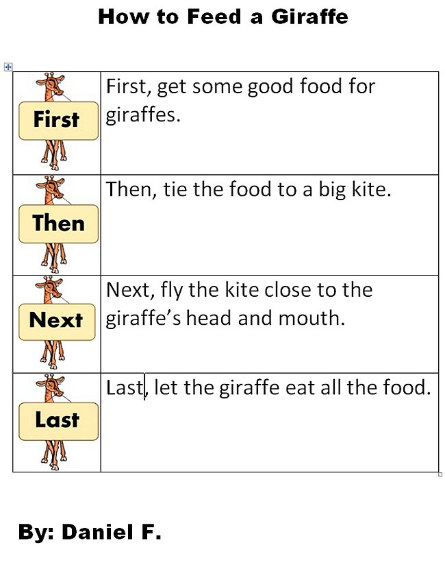First, Next, Then, Last, Graphic Organizer Template | K-5 Computer Lab