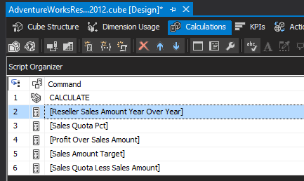 SSAS - Calculated Measures and Usage in MDX and DAX Queries