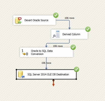 SSIS Data Conversion from Oracle to SQL Server